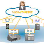 VoIP Recordings