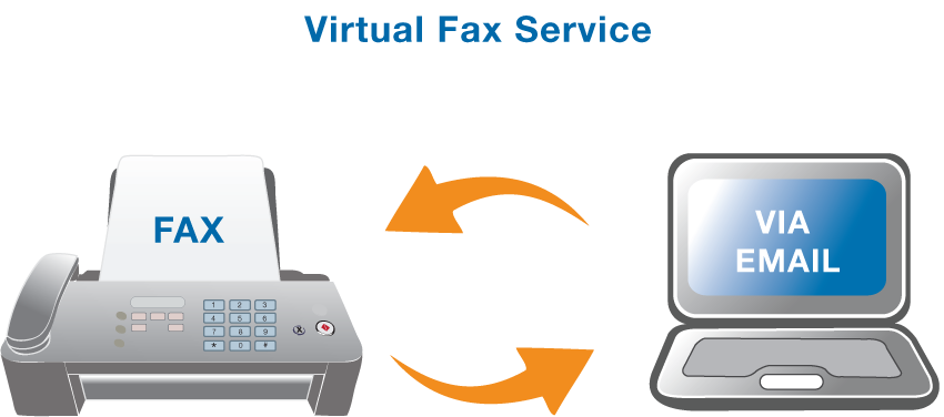 VoIP Business_Fax_Diagram