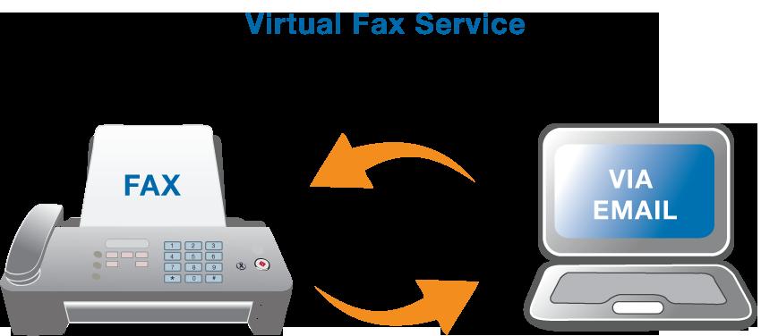 VoIP Business_Fax_Diagram